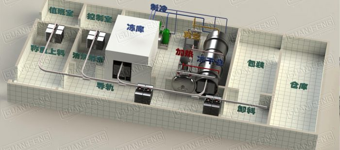 Fruit Freeze Drying Solution